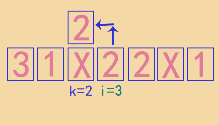 长度为n的顺序表L,删除线性表中所有值为X的算法