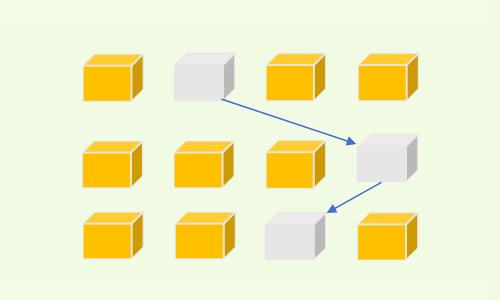 线性表的链式存储结构总结