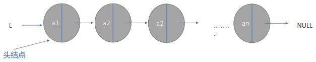 线性表的链式存储结构总结-一点网