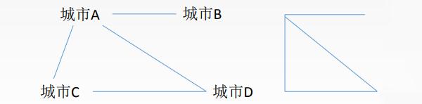 数据结构的逻辑结构汇总-一点网