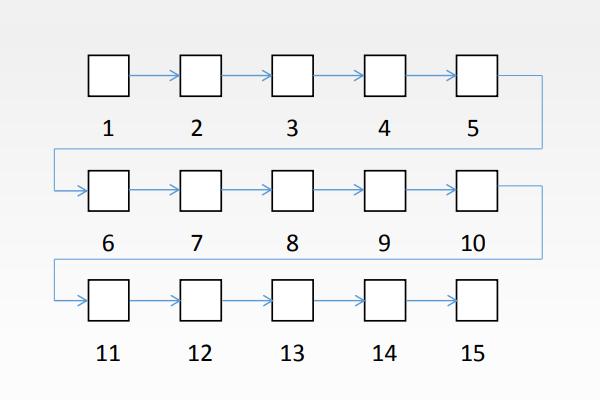 数据结构的物理结构小结