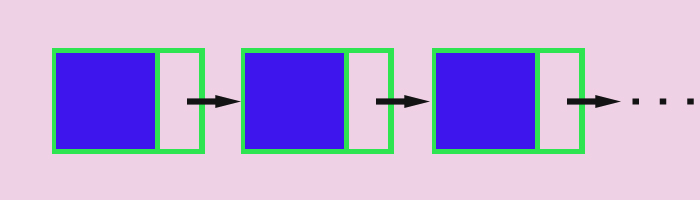 单链表结点内的存储单元地址是怎样分布的-一点网